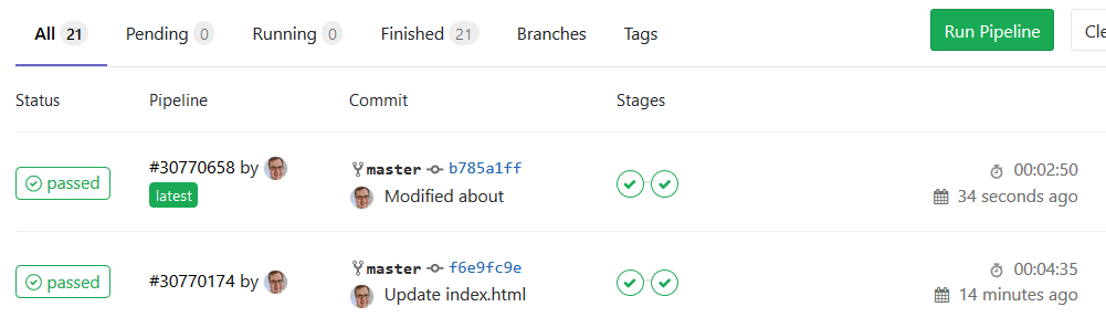 Screenshot from gitlab.com showing the pipelines running